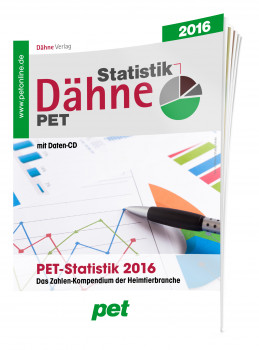 Dähne Verlag, PET Statistik 2016