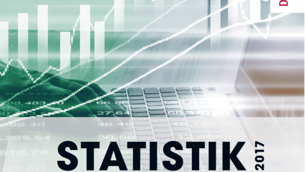 Statistik Zoofachhandel