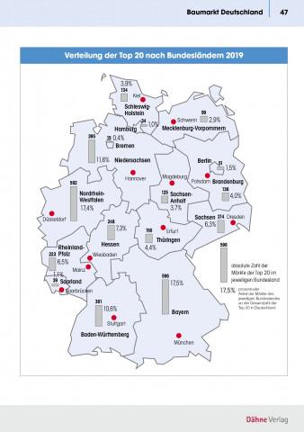 Die Verteilung der Top-20 Baumarktbetreiber nach Bundesländern