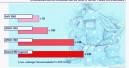 Die EnEV zielt auf die Gesamtbilanz