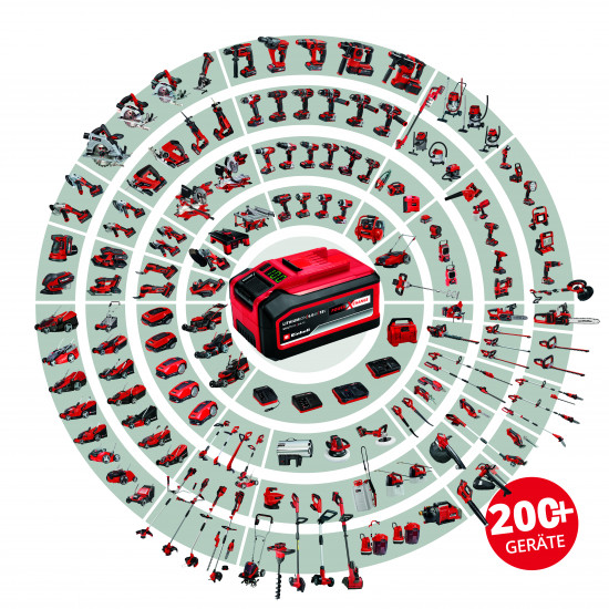 Derzeit gehören mehr als 200 Geräte zur Akku-Familie, bis 2025 sollen es 350 sein.