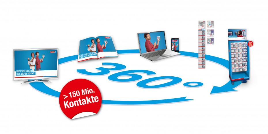 Tesa, 360-Grad-Kampagne