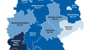 Saarländer leben auf 30 Quadratmeter mehr als Berliner