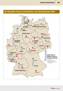 Die Ausgabe 2020 der Statistik Baumarkt + Garten ist jetzt neu erschienen. Zu sehen: Ein Ausschnitt zur Gartencenterverteilung in Deutschland.