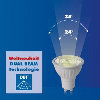 Megaman, LED-Reflektoren, Dual-Beam-Technologie