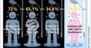In deutschen Duschen ist es oft zu dunkel