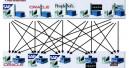 Optimierte Geschäftsprozesse durch neue Kommunikationsplattform