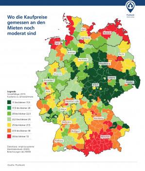 Besonders in den Küsten- und Alpenregionen fallen die Kaufpreise im Vergleich zu den Mieten hoch aus.
