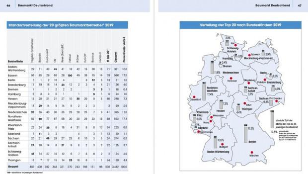 Die Ausgabe 2020 der Statistik Baumarkt + Garten ist Ende Mai neu erschienen. Zu sehen: Ein Ausschnitt zur Baumarktverteilung in Deutschland