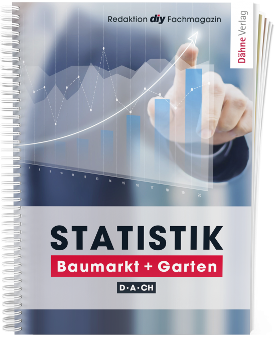 Statisitk Baumarkt + Garten