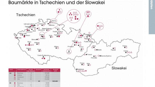 Baumärkte in Tschechien und der Slowakei.
