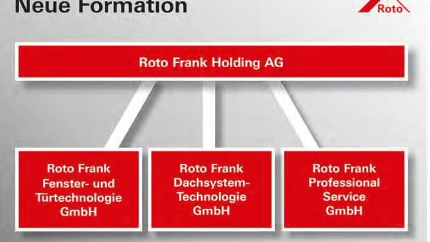 Roto will mit einer neuen Firmen- und Organisationsstruktur sich ab 1. Januar 2019 neu aufstellen. Bild: Roto.