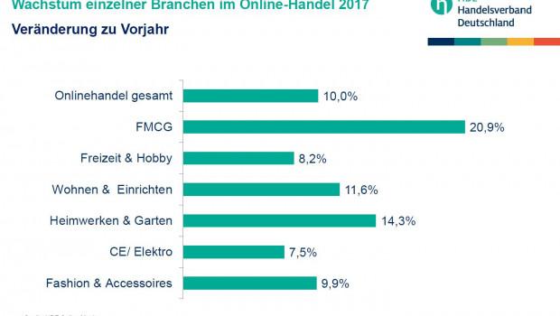 Aus der HDE-Statistik 2017.