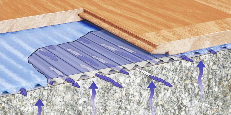 Schritte auf dem Bodenbelag führen zu gesteigerter Luftzirkulation in der Dämmunterlage.