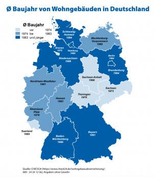 Laut Check24 stehen im Saarland die ältesten Wohngebäude in Deutschland, die neuesten in Bayern. [Bild: Check24]
