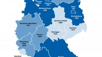 Wohnhäuser im Saarland 26 Jahre älter als in Bayern