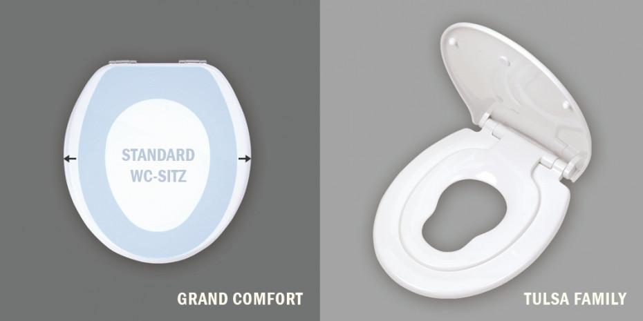 Coram, Toilettensitz Grand Comfort
