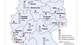 Wachstum lag 2019 in Deutschland auf 15-Jahres-Hoch