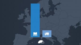 Ketchup-Effekt trifft europäische Logistik