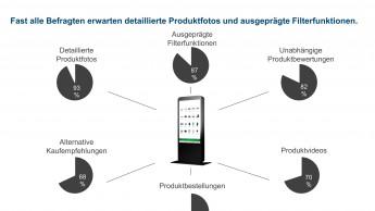 Das virtuelle Regal erleichtert die Produktauswahl
