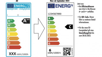 Neues EU-Energielabel gilt für Leuchtmittel ab September