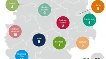 Hornbach: Zahlen, Daten, Fakten