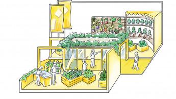 Hortivation präsentiert neue Verkaufsideen zum Thema Family Garden auf der IPM