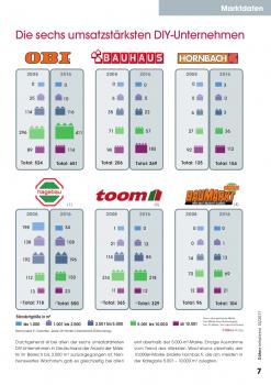 Standortentwicklung der Top 6 DIY-Unternehmen in Deutschland zwischen 2008 und 2016.