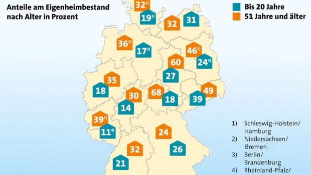 """Der """"LBS-Hausbesitzertrend 2015"""" gibt einen Überblick über den Eigenheimbestand in Deutschland."""