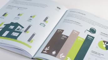 Floramedia veröffentlich den Green Trend Report für Europa