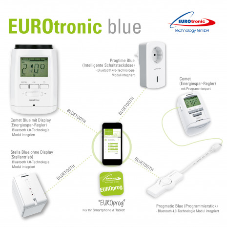 Eurotronic, Bluetooth-Heizungsthermostat
